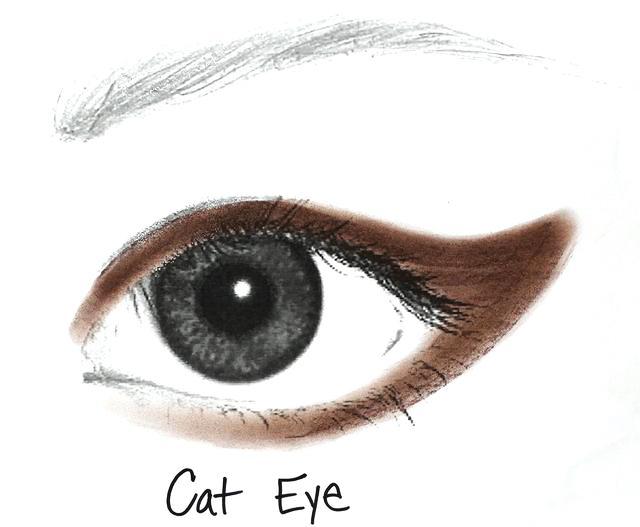 用不完的眼影也能做指甲油